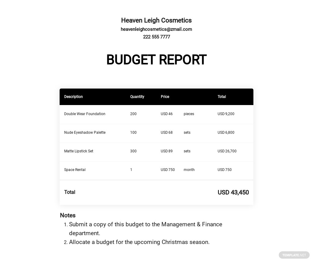 Sample Budget Report
