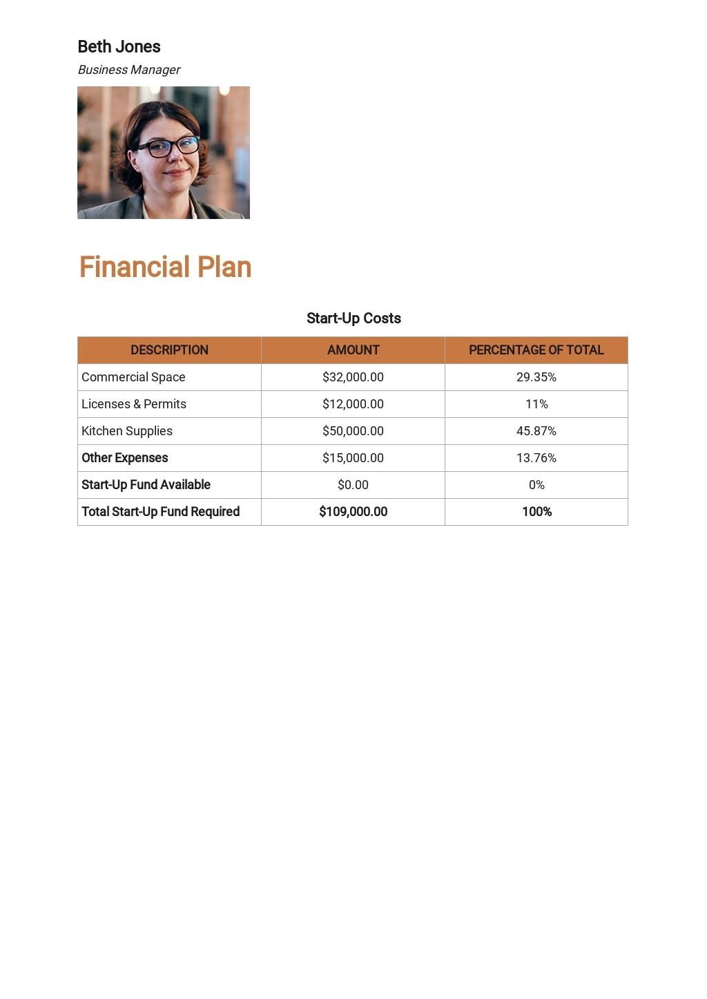 Simple Business Plan Budget Template 6.jpe
