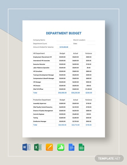 department budget