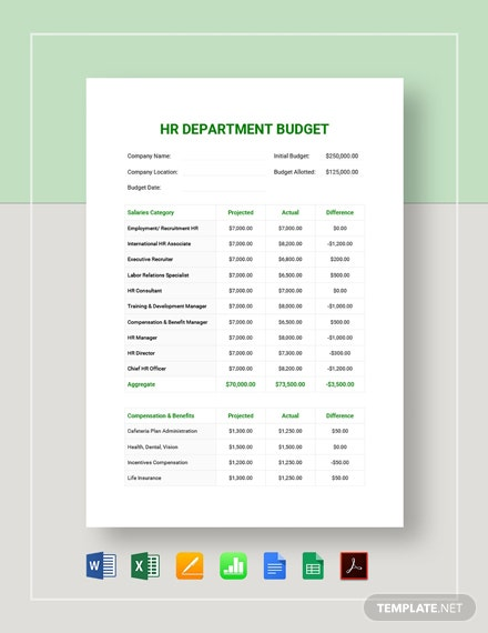 HR Department Budget Template