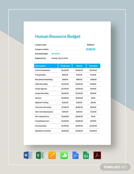 Human Resource Budget Template