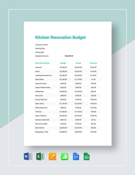 kitchen renovation budgett