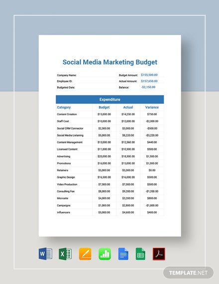 Social Media Marketing Budget Template