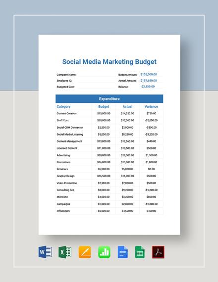 Social Media Marketing Budget Template