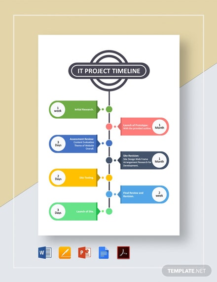 IT Project Timeline Template