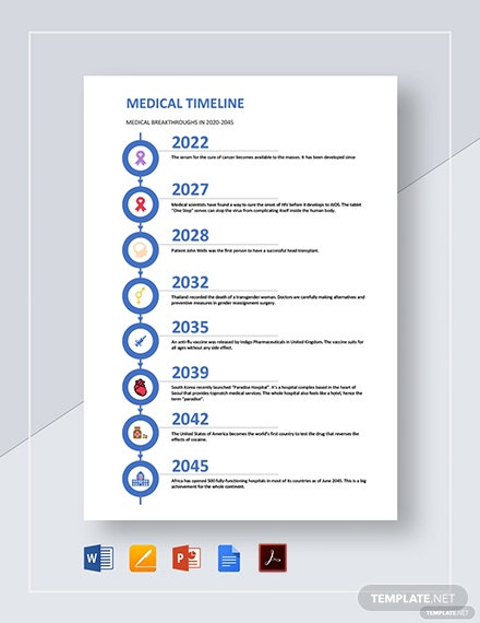 medical timeline 2