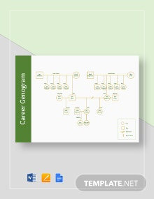 Career Genogram Template