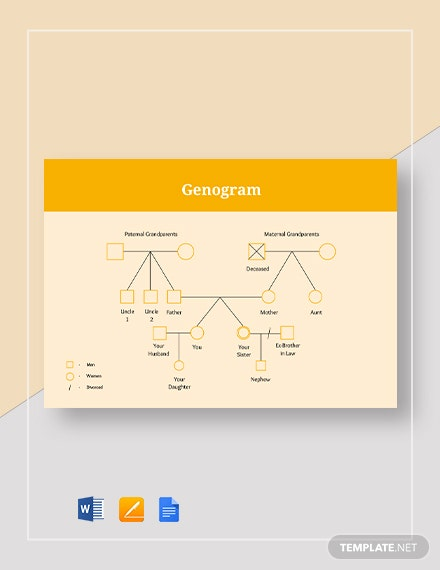Simple Genogram Template