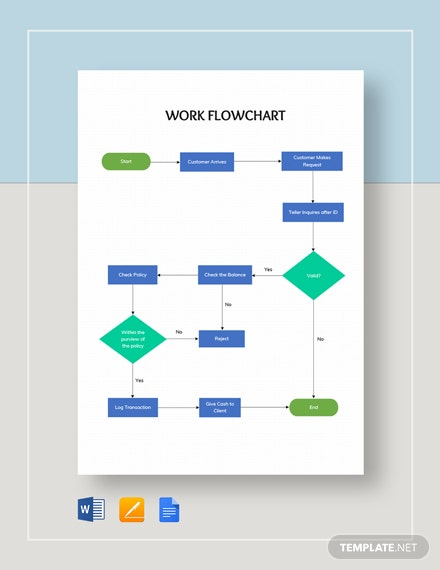 Work Flowchart Template