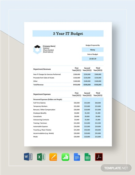 3-Year IT Budget Template