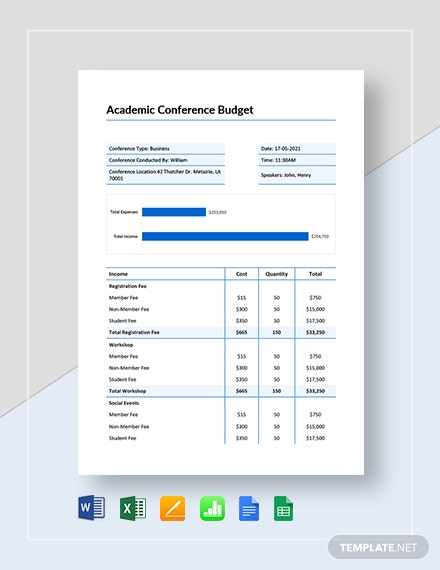 academic conference budget