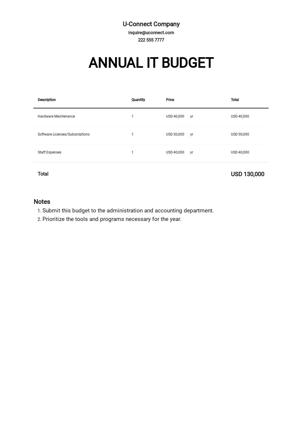 Annual IT Budget Template.jpe