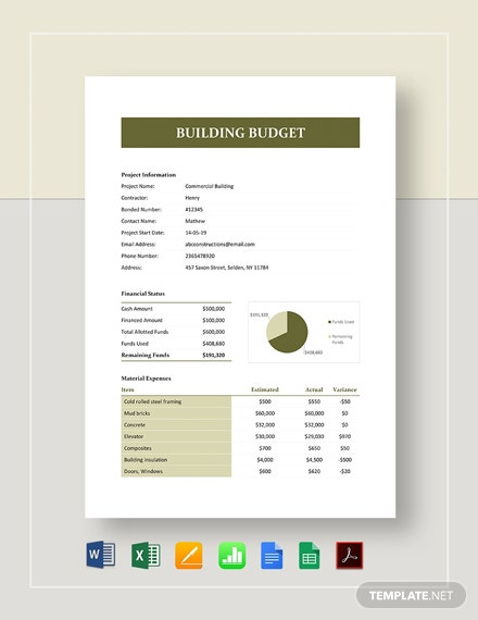 Building Budget Template