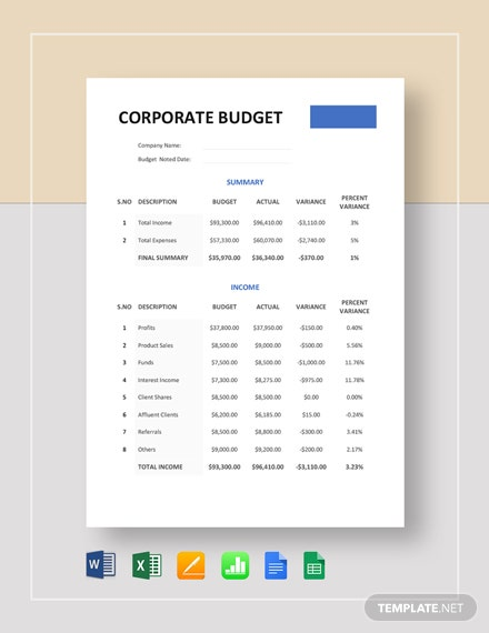 Corporate Budget Template