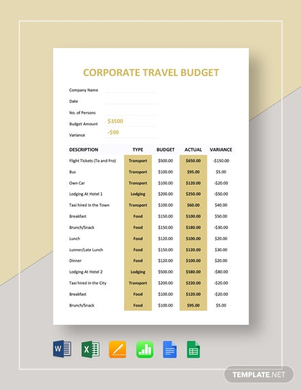 corporate travel budget