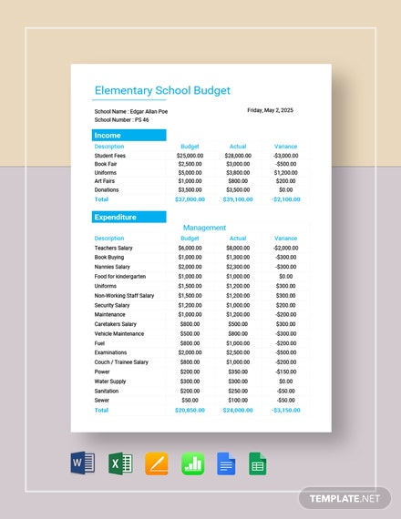 Elementary School Budget Template