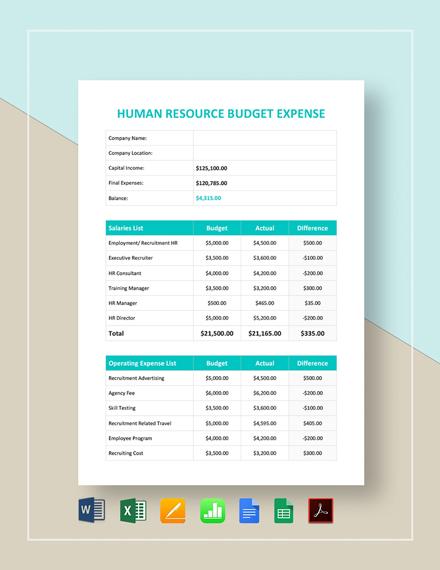 Human Resource Budget Expense Template