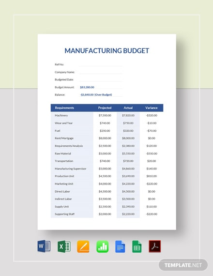 Manufacturing Budget Template