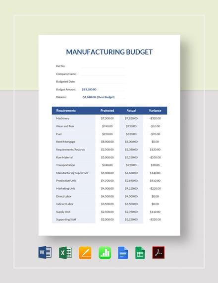 Manufacturing Budget