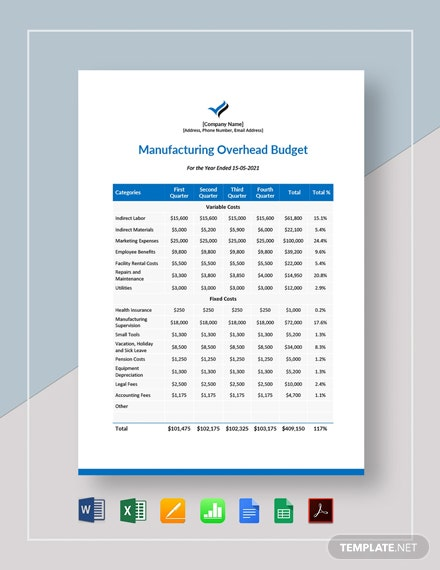 Manufacturing Overhead Budget Template
