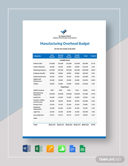 manufacturing overhead budget template 1