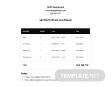 Monthly Profit and Loss Budget Template
