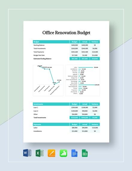 office renovation budget