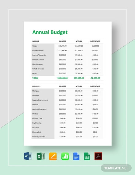 Simple Annual Budget Template