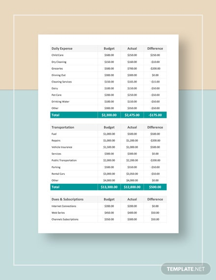 Simple Personal Budget Template