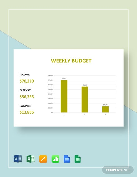weekly budget