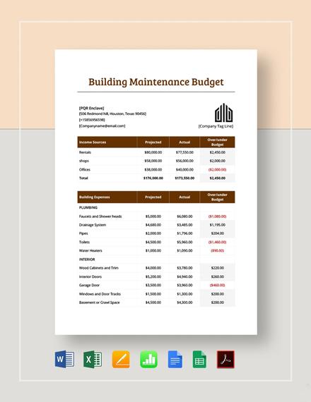 Building Maintenance Budget Template
