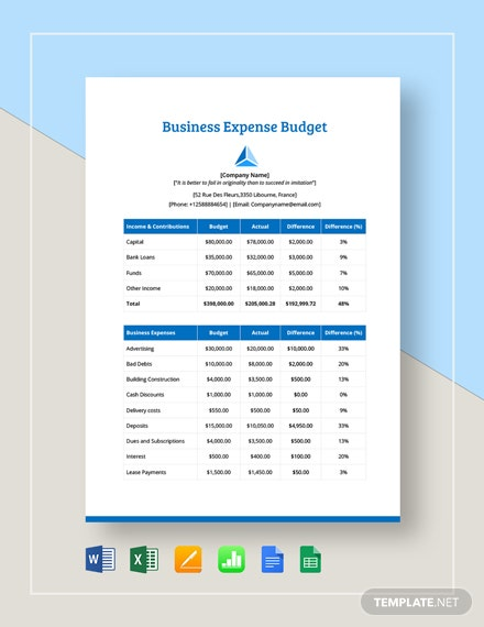 business expense budget