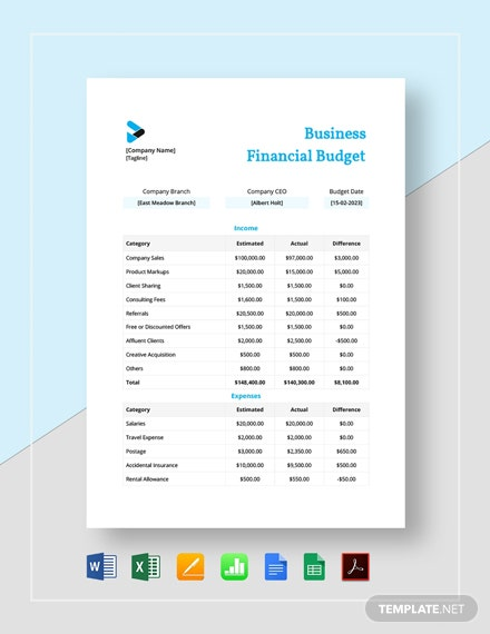 Business Financial Budget Template