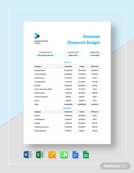 business financial budget