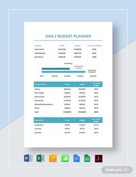 Daily Budget Planner Template