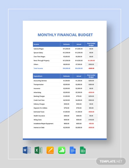 monthly financial budget