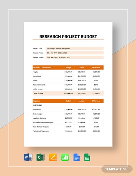 research project budget