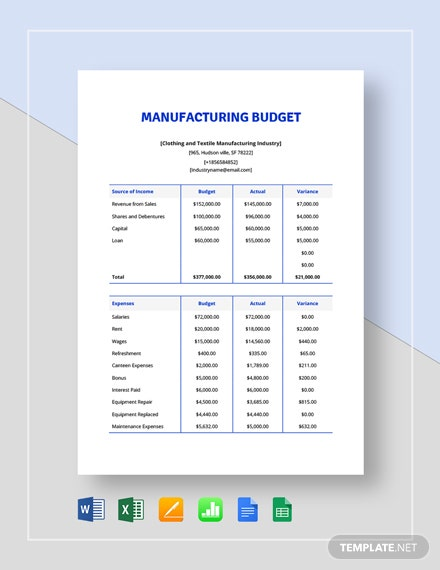 Manufacturing Company Budget Template