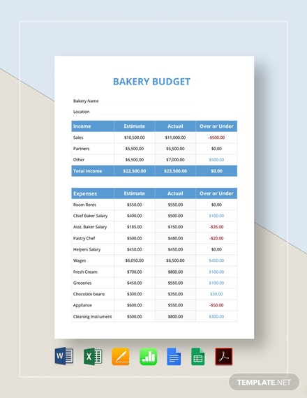 Bakery Budget Template