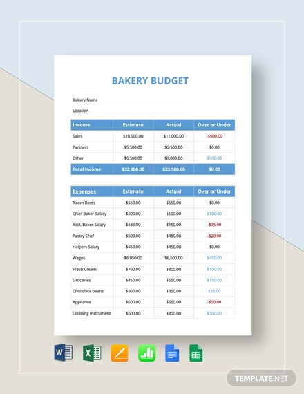 bakery budget