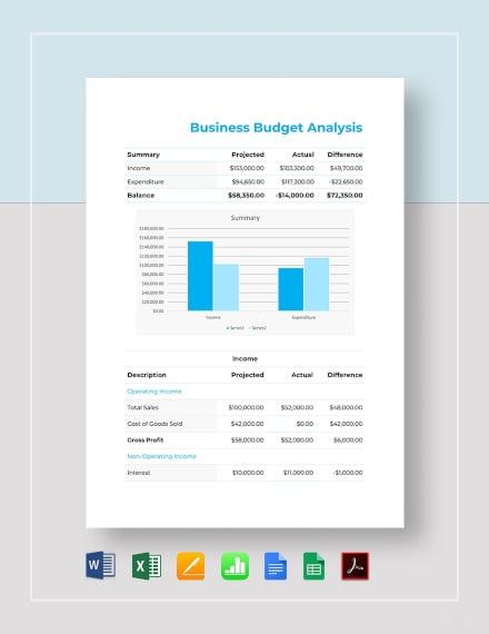 Business Budget Analysis Template