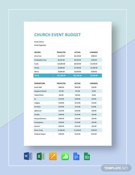 church event budget