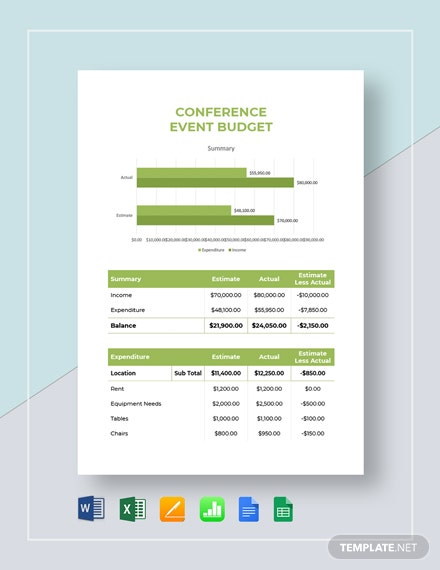 conference event budget