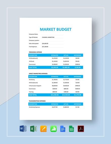 Market Budget Template