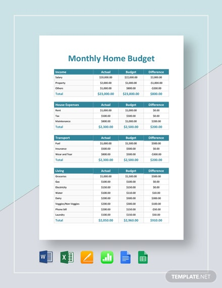Monthly Home Budget Template