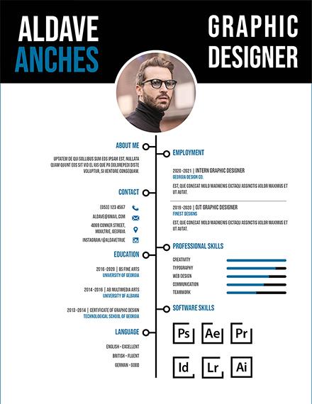 free fashion designer resume and cv template  download 160
