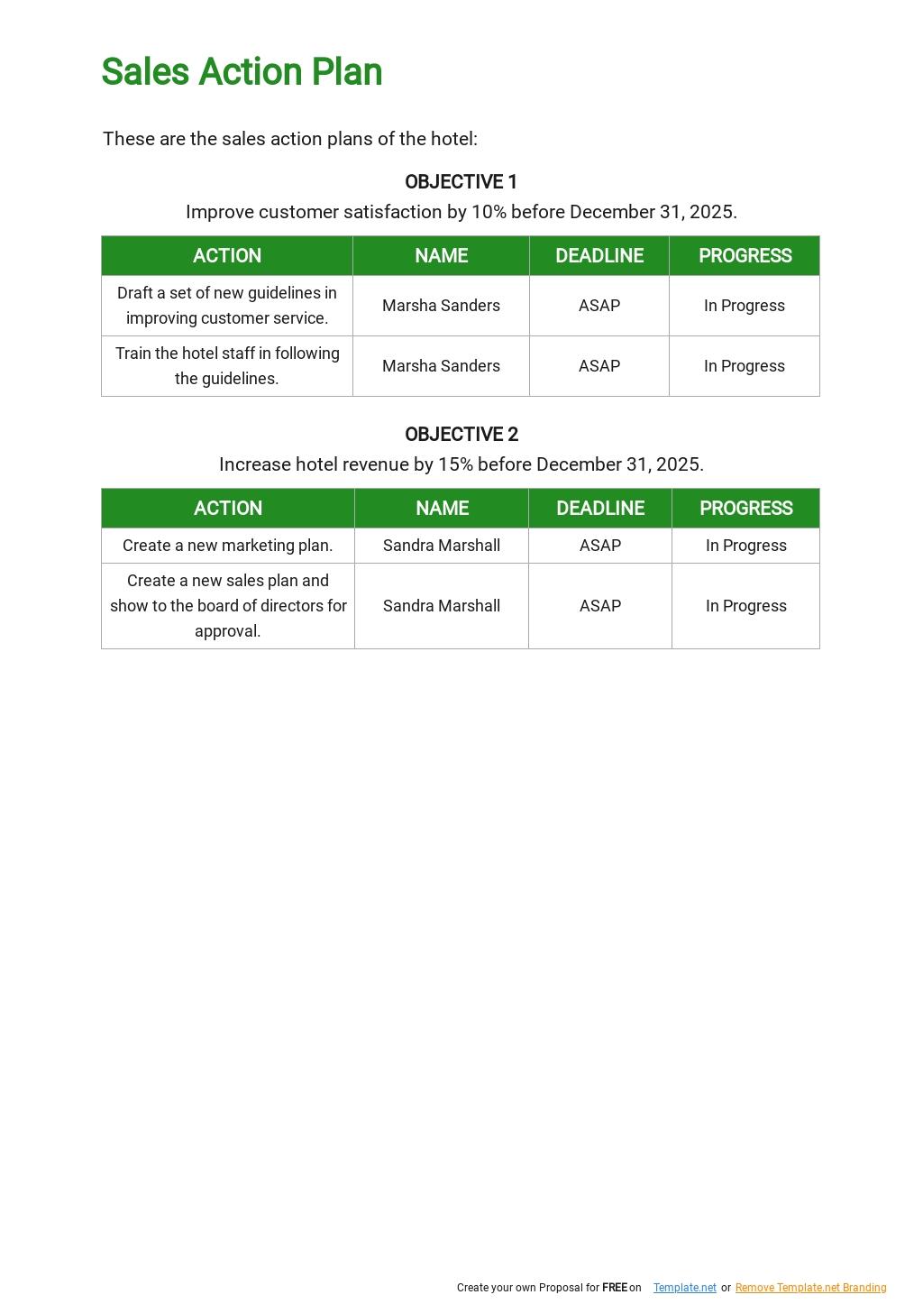 Sample Hotel Sales Plan Template 4.jpe