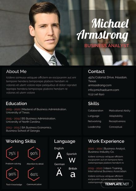 Free MBA Fresher Resume Template