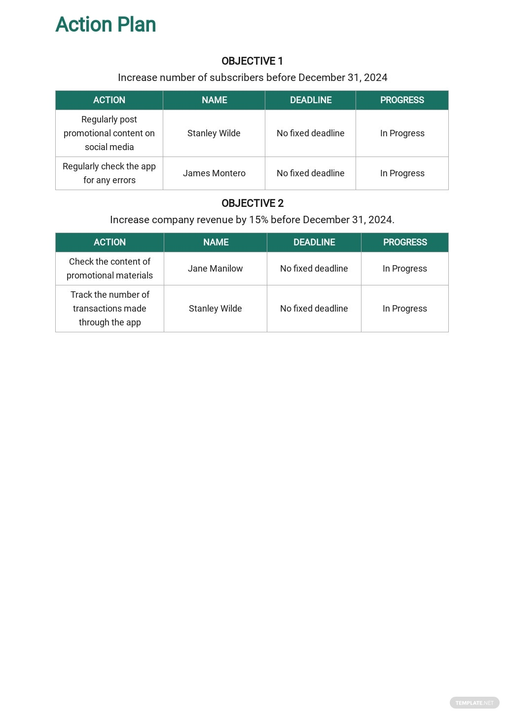 Food Delivery Service Marketing Plan Template 5.jpe