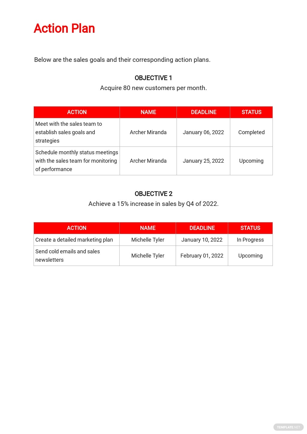 Consulting Sales Plan Template 4.jpe
